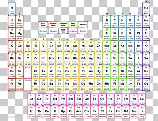 Periodic Table Valence Chemical Element Chemistry PNG