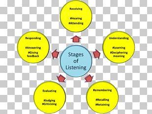 Management Information System Definition PNG