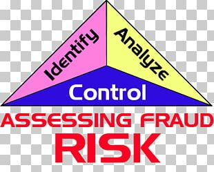 Fraud Risk Management Risk Assessment Organization PNG