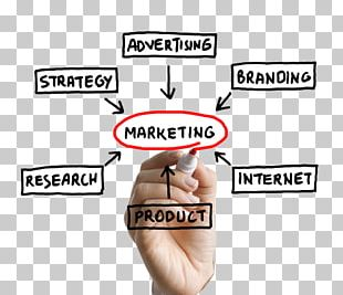 Digital Marketing Consultant Small Business PNG