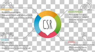 Corporate Social Responsibility CSR Implementation Strategy Corporation PNG
