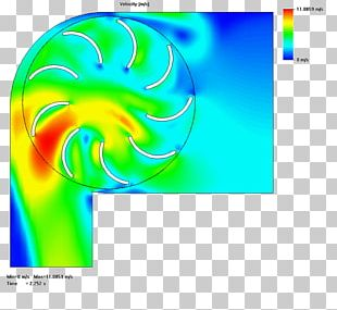 SolidWorks Computational Fluid Dynamics Computer-aided Design Computer Software Crack PNG
