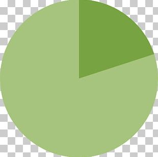 Pie Chart Computer File Scalable Graphics Inkscape PNG
