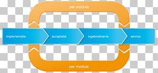 Implementation Management Information System Project PNG