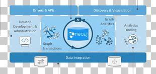 Neo4j Graph Database Big Data PNG