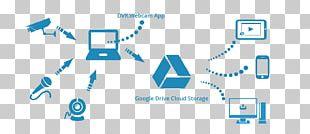 Google Drive Cloud Storage Cloud Computing Google Photos Google Docs PNG