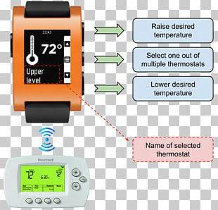 Pebble Time Smartwatch Pebble Classic Amazon.com PNG
