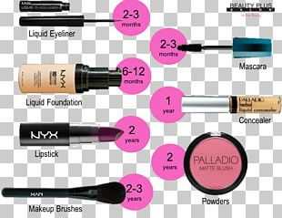 Lipstick Foundation Lip Gloss NYX Cosmetics NYX The Natural Shadow Palette PNG