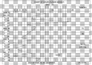 Line Document Point Angle Music PNG