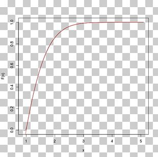 Paper Line Point Angle Exponential Distribution PNG
