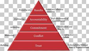 Teamwork Team Effectiveness Behavior Group Dynamics PNG
