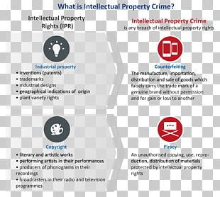 Intellectual Property Property Crime Trademark PNG