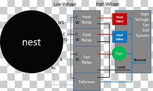 Nest Dehumidifier Wiring Diagram on