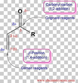 Enone Gilman Reagent Ketone Addition Reaction Michael Reaction PNG