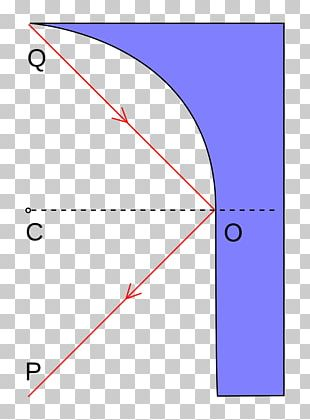 Light Fermat's Principle Snell's Law Refraction Angle Of Incidence PNG