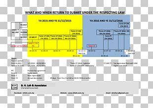 Lembaga Hasil Dalam Negeri Malaysia Limited Liability Partnership Tax BSH PNG