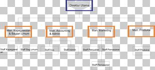 Organizational Structure Company Marketing Product PNG