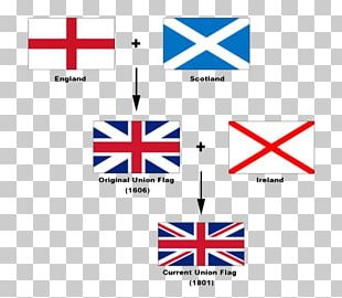 England Flag Of The United Kingdom Flag Of Scotland Flag Of Great Britain PNG