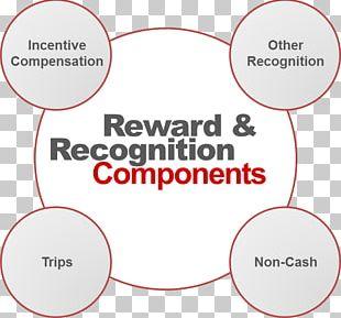 Organization Employee Motivation Reward System Reward Management PNG