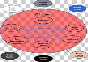 Information Technology Architecture Information Technology Management Business PNG