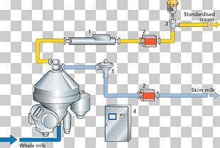 Engineering Technology Milk Line PNG