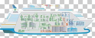 Cruise Ship Wastewater Waste Management Sewage Treatment PNG