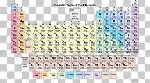Periodic Table Chemistry Chemical Element Atomic Mass PNG
