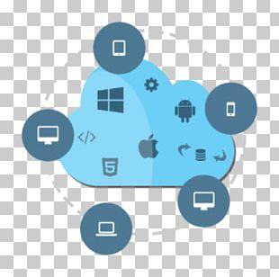 Cloud Computing Mobile App Development Computer Software PNG