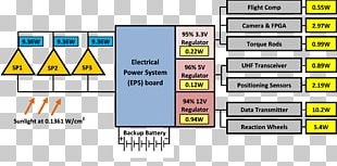 Diagram Solar Panels Solar Power Electric Power System Solar Cell PNG