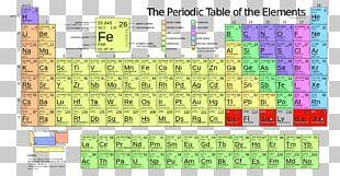Molar Mass Periodic Table Atomic Mass Iron PNG