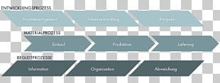 Manufacturing Execution System LinkedIn Maschinendatenerfassung Material PNG
