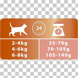 Cat Food Nestlé Purina PetCare Company Dog Royal Canin Sterilised 37 PNG