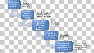 Research Method Planning Computer Programming Technology PNG