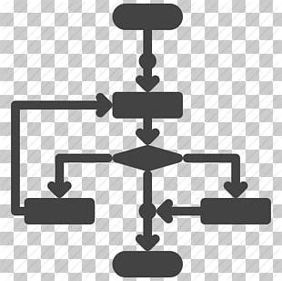 Flowchart Computer Icons Process Flow Diagram Business Process PNG