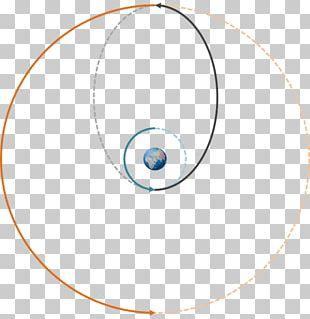 Low Earth Orbit Hohmann Transfer Orbit Geostationary Transfer Orbit Geostationary Orbit Geosynchronous Orbit PNG
