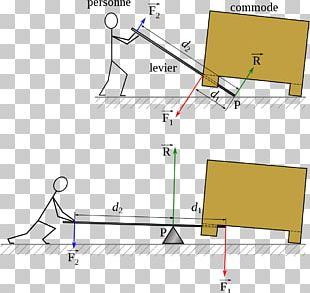 Lever Simple Machine Physics Mechanics Statics PNG
