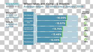 Stock Market Dow Jones Industrial Average Finance PNG
