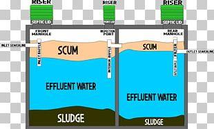 Septic Tank Sewage Treatment Pump Septic Drain Field PNG