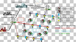 Distributed Generation Wiring Diagram System Electrical Wires & Cable PNG
