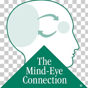 The Mind-Eye Connection Visual Perception Brain PNG