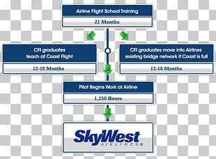Line Web Page Organization Point Angle PNG