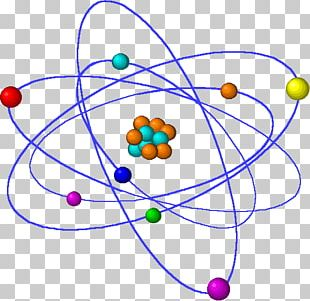 Atomic Theory Bohr Model Chemistry PNG