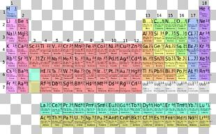 Periodic Table Electron Configuration Chemical Element Atomic Number PNG