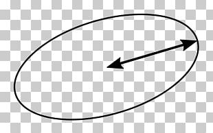 Semi-major And Semi-minor Axes Ellipse Planet Orbit Geometry PNG