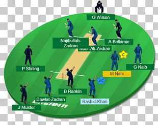 India National Cricket Team Sri Lanka National Cricket Team West Indies Cricket Team Fantasy Cricket Dream11 PNG