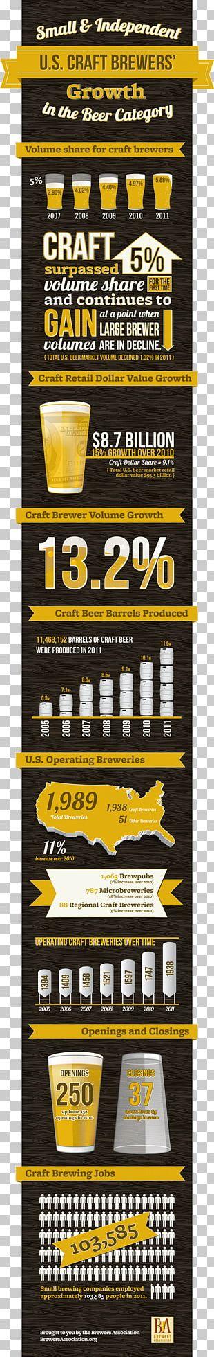 Craft Beer Brewers Association Beer Brewing Grains & Malts Brewery PNG
