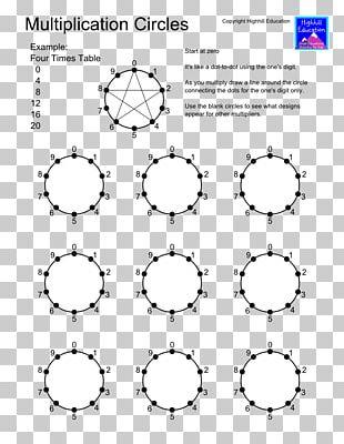 Multiplication Table Circle Mathematics Worksheet PNG