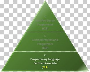 The C Programming Language Computer Programming Programmer PNG