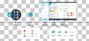 Icon Design Computer Software LinkedIn Product Manager Product Design PNG