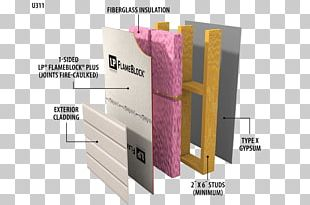 Wall Wood Architectural Engineering Building Materials Fire-resistance Rating PNG